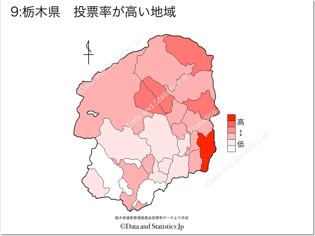 栃木県 市町村別 投票率