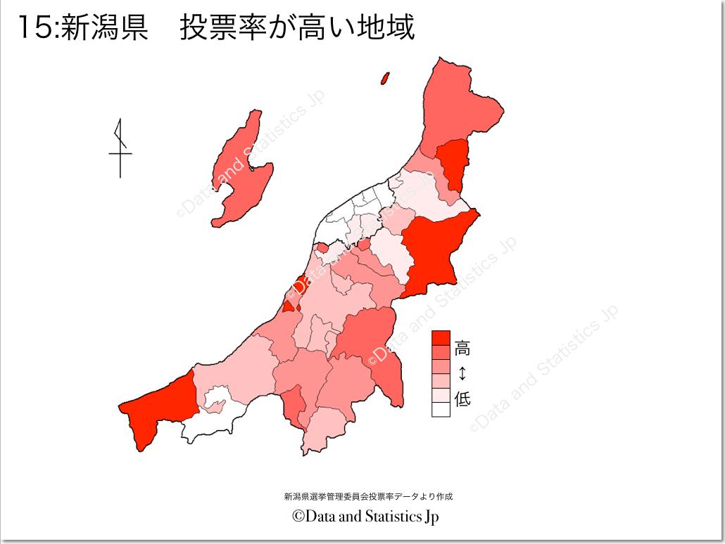 新潟県 市町村別 投票率
