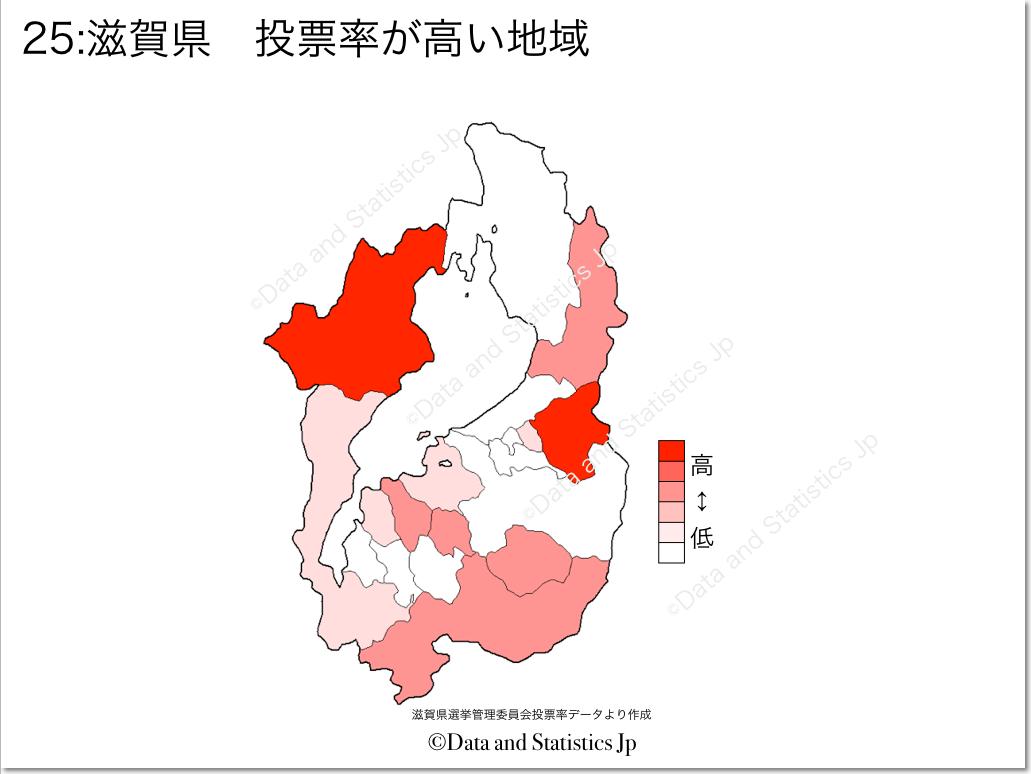 滋賀県 市町村別 投票率