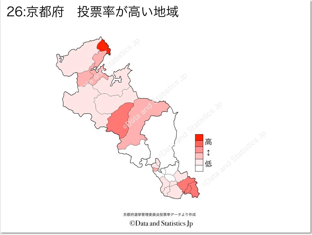京都府 市町村別 投票率