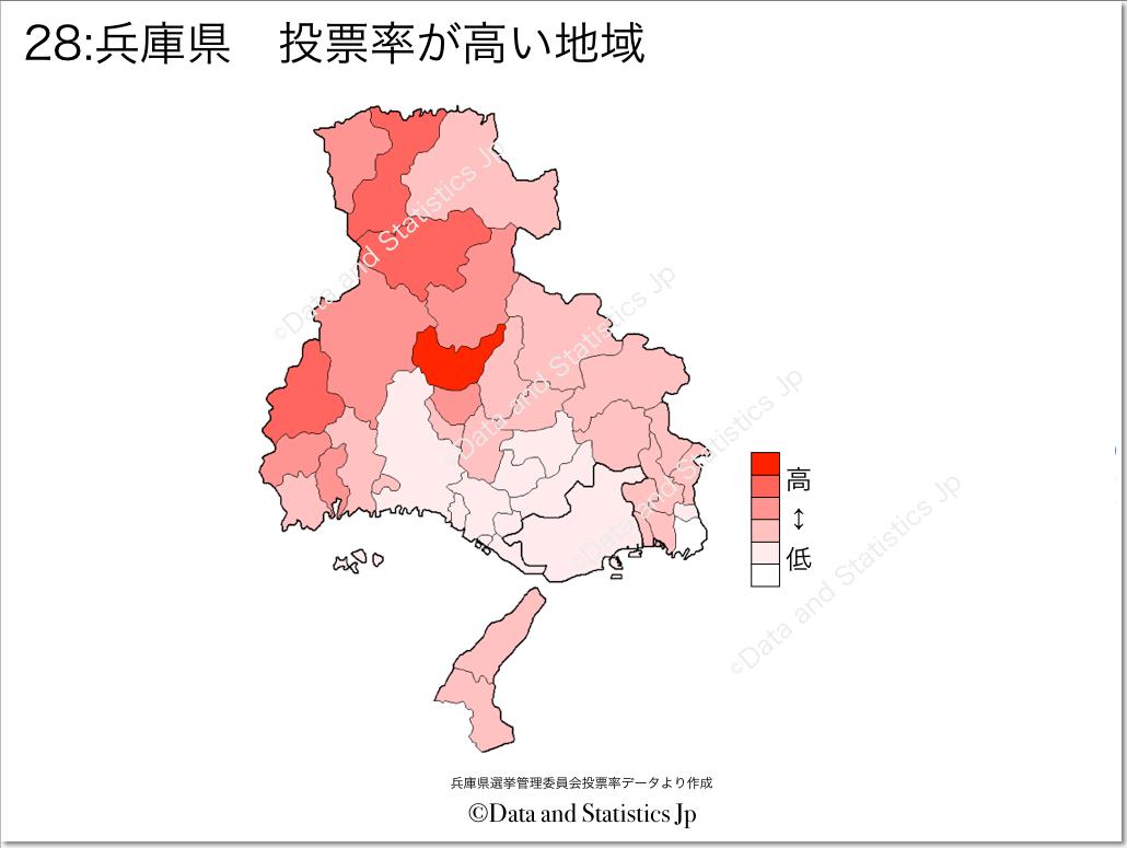 兵庫県 市町村別 投票率