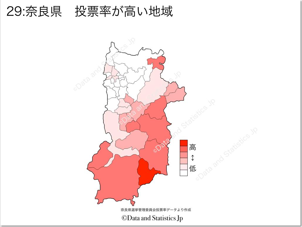 奈良県 市町村別 投票率
