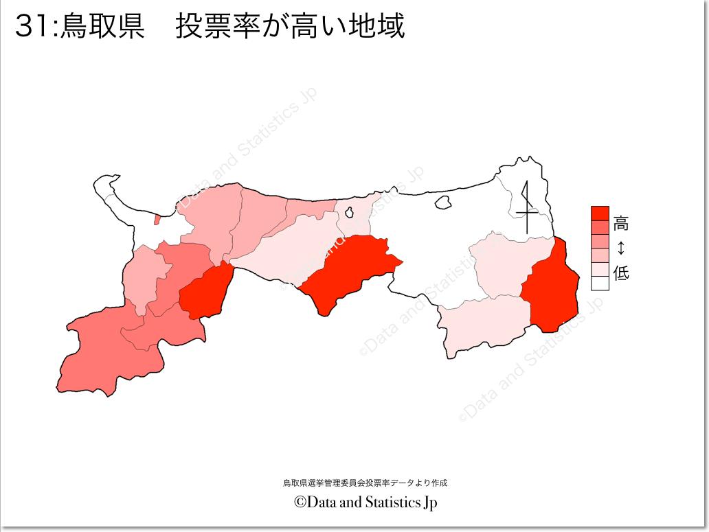 鳥取県 市町村別 投票率
