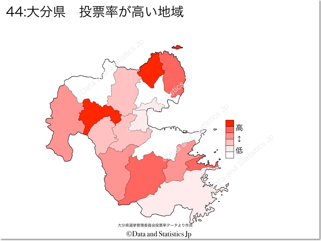 大分県 市町村別 投票率