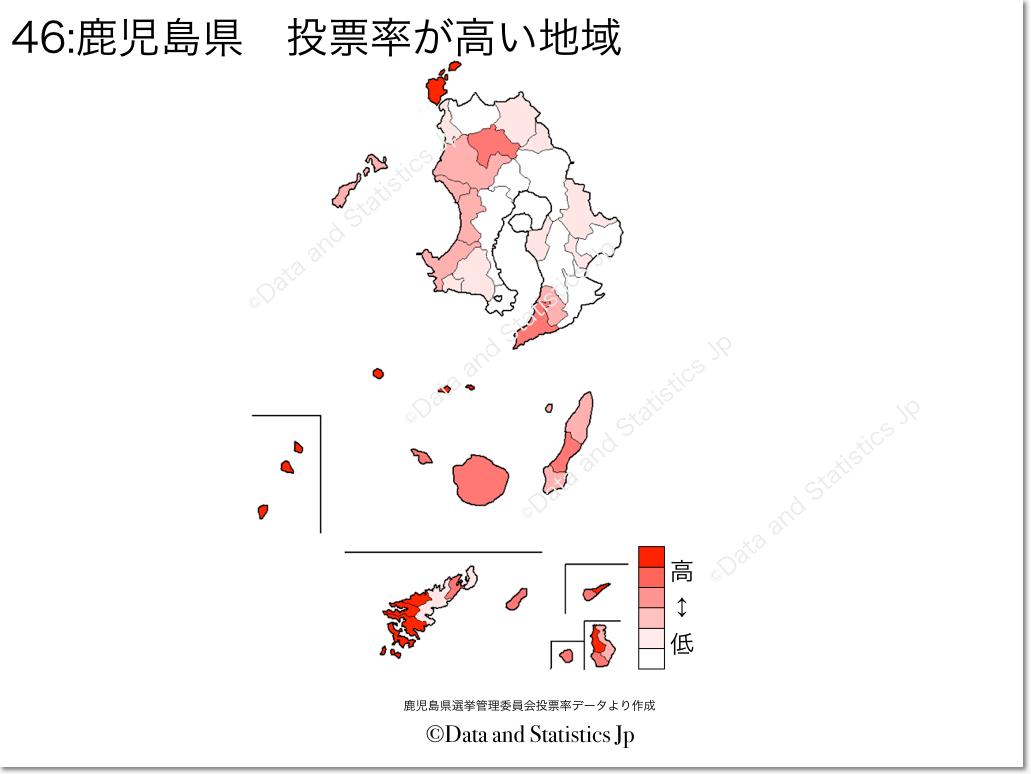 鹿児島県 市町村別 投票率
